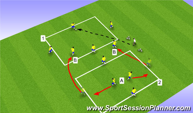 Football/Soccer Session Plan Drill (Colour): Part III - Technical/Tactical - Conditioning