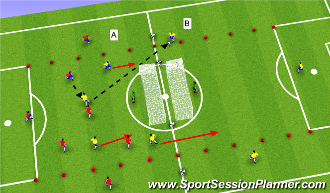Football/Soccer Session Plan Drill (Colour): Part IV: Tactical SSG