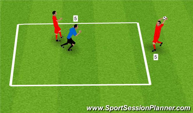 Football/Soccer Session Plan Drill (Colour): 2 v 1 Handball Possession