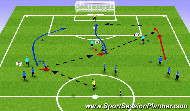 Football/Soccer Session Plan Drill (Colour): Diagonal Passing