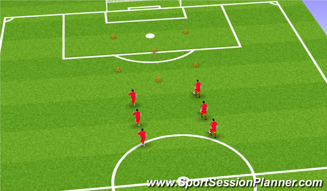 Football/Soccer Session Plan Drill (Colour): Unopposed Combination Play AJ