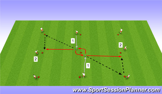 Football/Soccer Session Plan Drill (Colour): Cross Passing