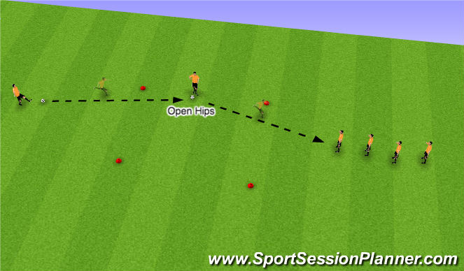 Football/Soccer Session Plan Drill (Colour): Recieve to pass forward