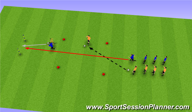 Football/Soccer Session Plan Drill (Colour): Recieve and exploit space