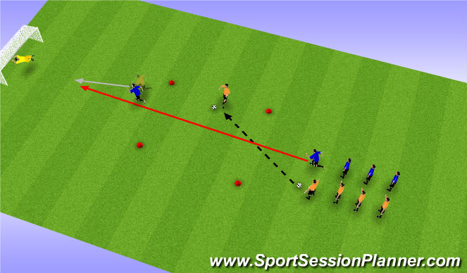 Football/Soccer Session Plan Drill (Colour): Recieve and go to goal