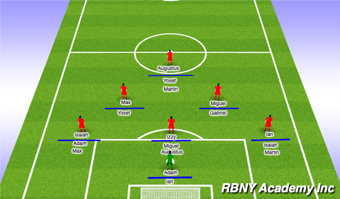 Football/Soccer Session Plan Drill (Colour): 3-2-1
