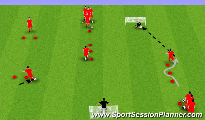 Football/Soccer Session Plan Drill (Colour): Shooting Off The Dribble