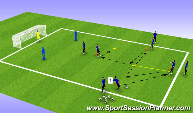 Football/Soccer Session Plan Drill (Colour): 1 Touch Passing/Finish