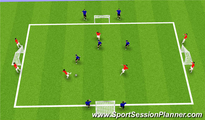 Football/Soccer Session Plan Drill (Colour): SS 4 Goal Game