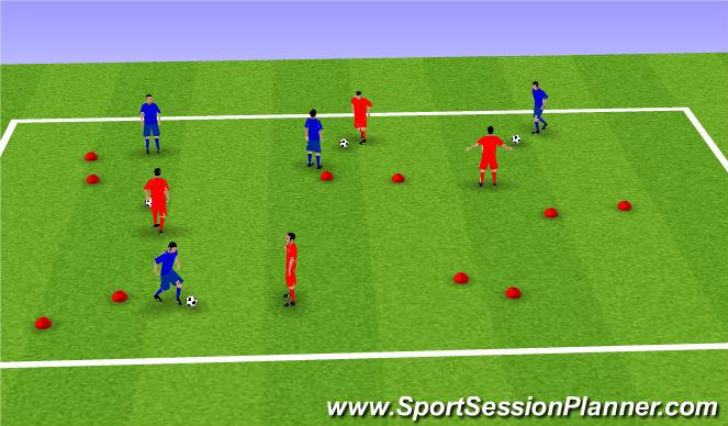 Football/Soccer Session Plan Drill (Colour): RWB & 1v1 to Gates
