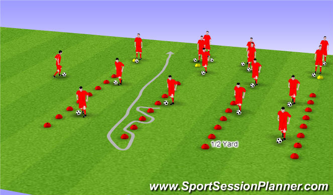 Football/Soccer Session Plan Drill (Colour): Tight touches between cones - Improve ball touch and dribbling control in tight areas.