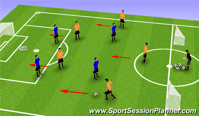 Football/Soccer Session Plan Drill (Colour): 5v4 Phase of Play