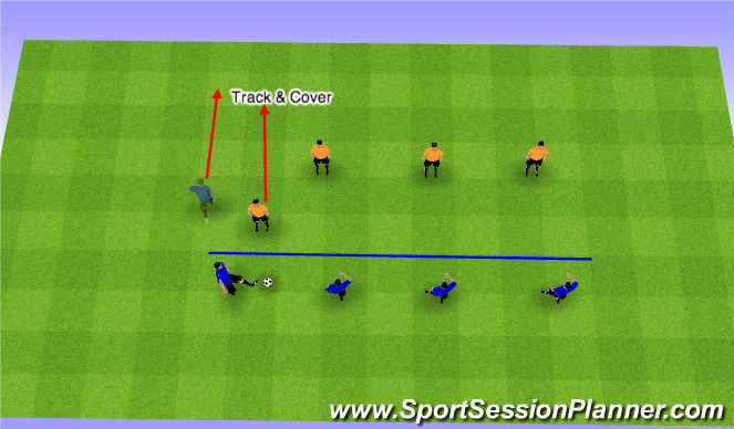 Football/Soccer Session Plan Drill (Colour): Shape Drill with runners