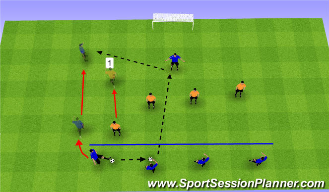 Football/Soccer Session Plan Drill (Colour): Def Shape with Target setting to wide player