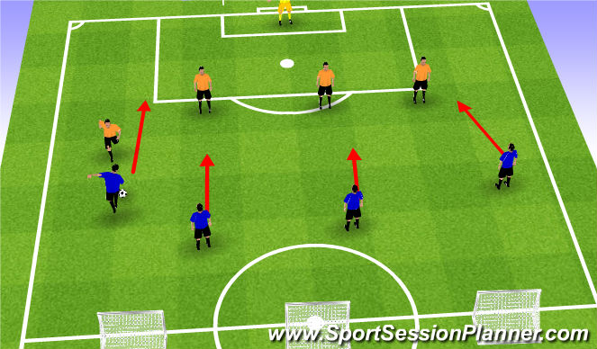 Football/Soccer Session Plan Drill (Colour): 4v4 Phase Play & Counter
