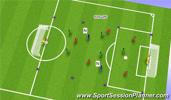 Football/Soccer Session Plan Drill (Colour): 5v5+2N