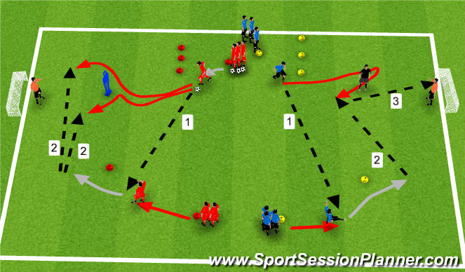 Football/Soccer Session Plan Drill (Colour): Cross & Finish + Cut Back to Shoot
