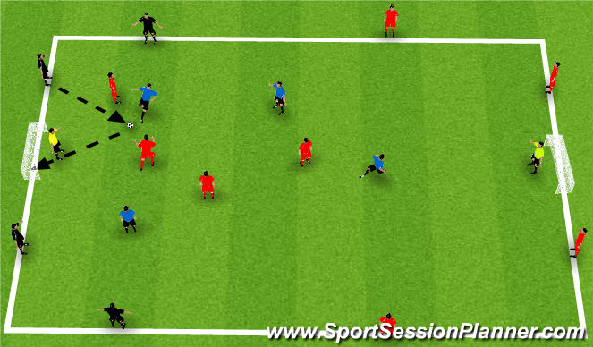 Football/Soccer Session Plan Drill (Colour): 4 v 4 with Support Players