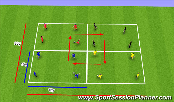 Football/Soccer Session Plan Drill (Colour): Passing Opposed