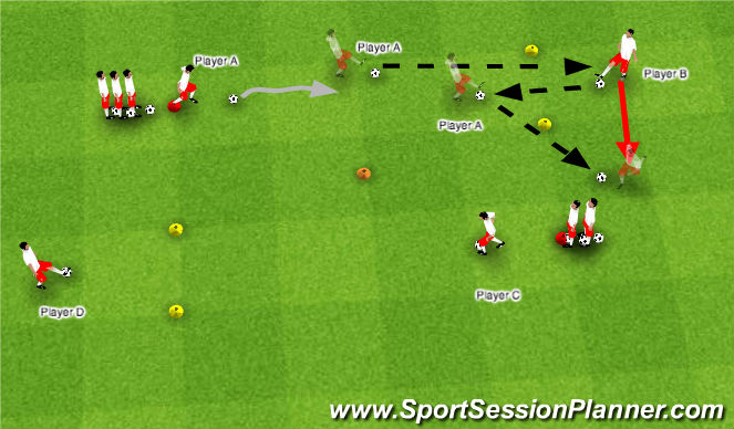 Football/Soccer Session Plan Drill (Colour): Passing on the move wth Combination
