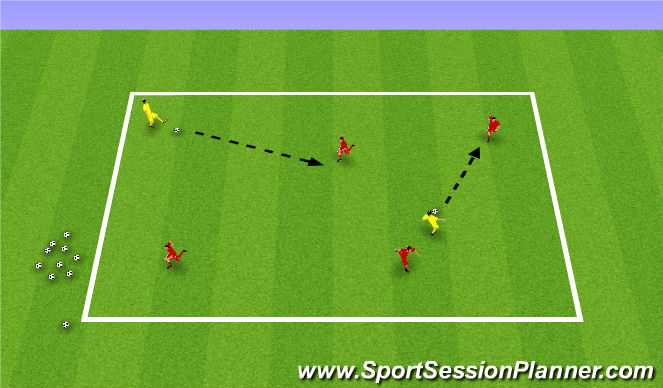 Football/Soccer Session Plan Drill (Colour): Pac Man