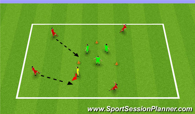 Football/Soccer Session Plan Drill (Colour): Bandit
