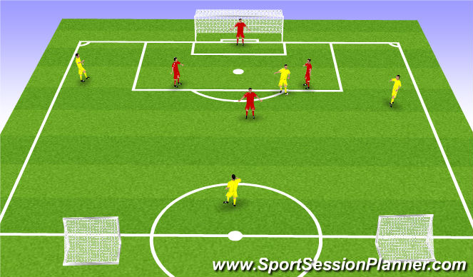 Football/Soccer Session Plan Drill (Colour): 4v3+K