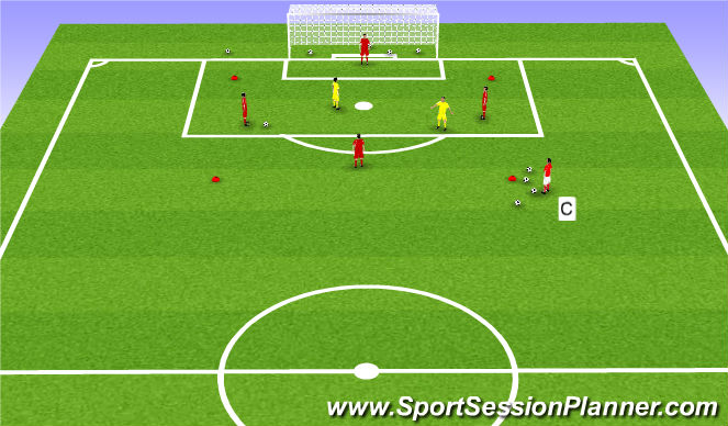 Football/Soccer Session Plan Drill (Colour): 4v2 w/trans.
