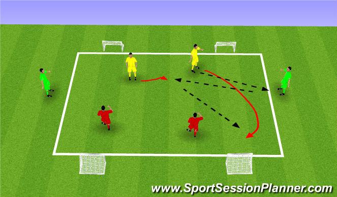 Football/Soccer Session Plan Drill (Colour): 2v2 W/ 2 Neu.