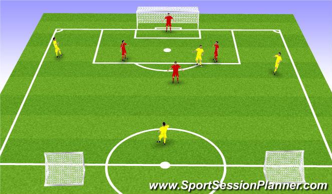 Football/Soccer Session Plan Drill (Colour): 4v3+K