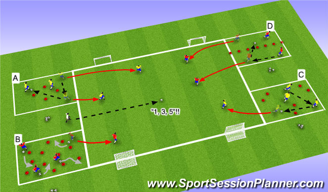 Football/Soccer Session Plan Drill (Colour): Part I: Condition/Technical/Possession