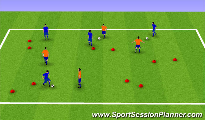Football/Soccer Session Plan Drill (Colour): RWB & 1v1 to Gates