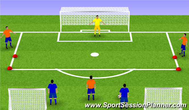 Football/Soccer Session Plan Drill (Colour): 3 v 2 Attacking Principles