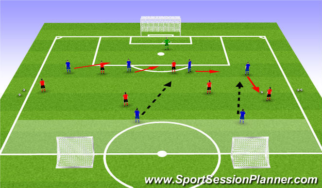 Football/Soccer Session Plan Drill (Colour): Phases of play / pictures 1