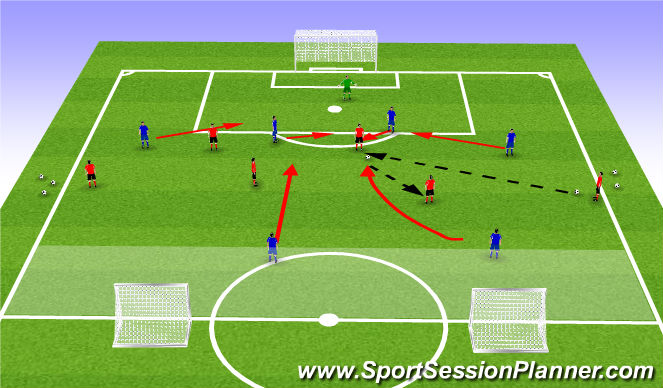Football/Soccer Session Plan Drill (Colour): Phases of play / pictures 2
