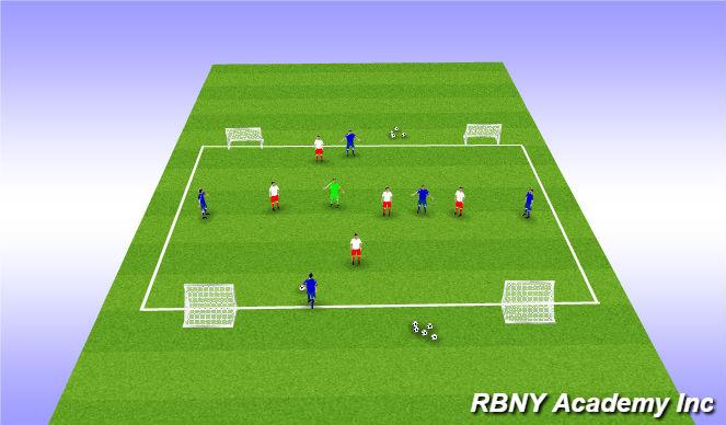 Football/Soccer Session Plan Drill (Colour): Multi Goal Game - 4 goals