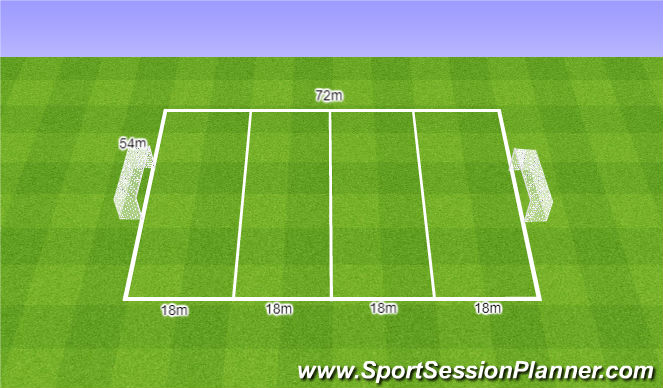 Football/Soccer Session Plan Drill (Colour): 6v6+1 Occupy 2 zones. 6v6+1 bronienie 2 sąsiednich stref.