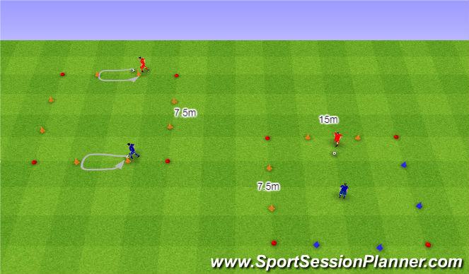 Football/Soccer Session Plan Drill (Colour): Zmiana kierunku prowadzenia piłki. 2. 1v1