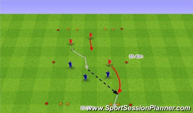 Football/Soccer Session Plan Drill (Colour): Przeprowadzenie piłki przez jedną z bramek.