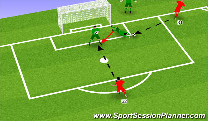 Football/Soccer Session Plan Drill (Colour): Right side