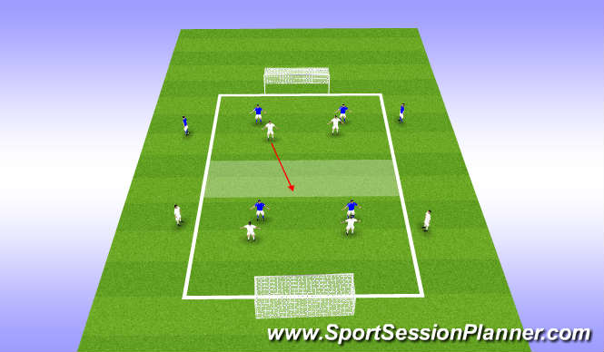 Football/Soccer Session Plan Drill (Colour): TRFC Curriculum Session 1-To improve quick play and movement in the attacking third