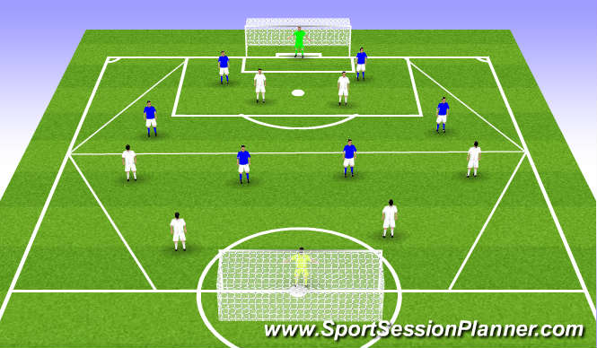 Football/Soccer Session Plan Drill (Colour): TRFC Curriculum Session 2- To improve long range shooting
