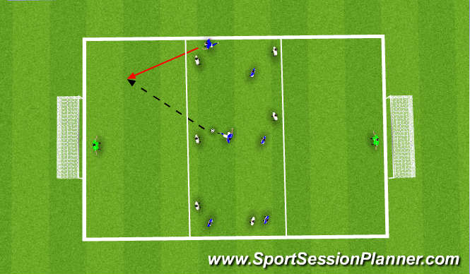Football/Soccer Session Plan Drill (Colour): TRFC Curriculum Session 3- To improve through ball