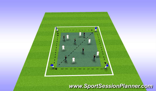 Football/Soccer Session Plan Drill (Colour): TRFC Curriculum Session 4-To improve
