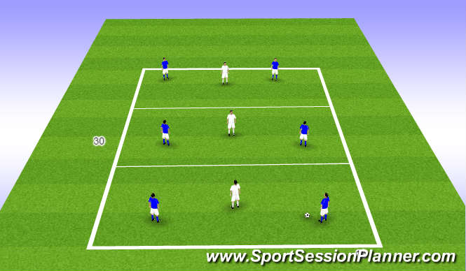 Football/Soccer Session Plan Drill (Colour): TRFC Curriculum Session 5- To improve forward passing and quick play