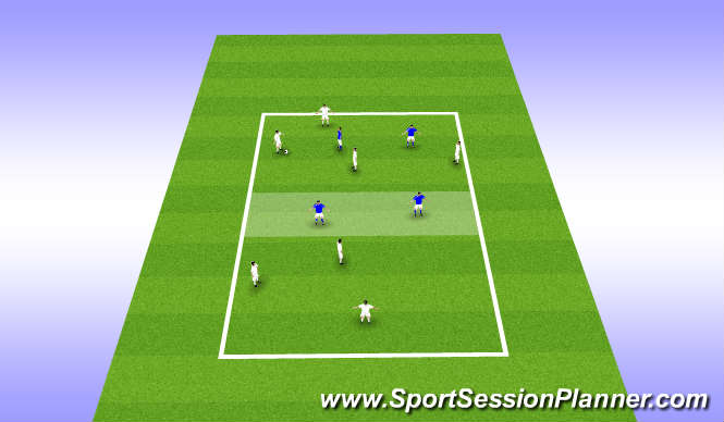 Football/Soccer Session Plan Drill (Colour): TRFC Curriculum Session 7-To improve possession and switching play