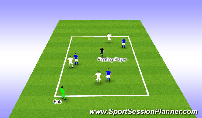 Football/Soccer Session Plan Drill (Colour): TRFC Curriculum Session 8-To improve decision making