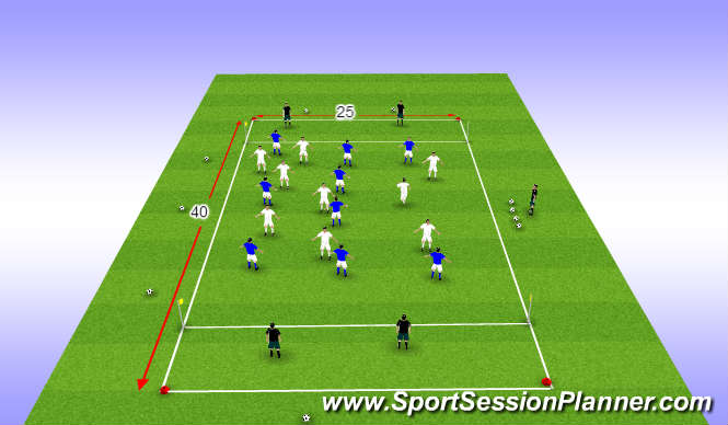 Football/Soccer Session Plan Drill (Colour): TRFC Curriculum Session 10- Possession in order to attack