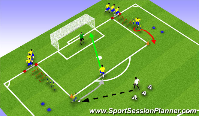 Football/Soccer Session Plan Drill (Colour): Part II: Condition/Technical - Finishing
