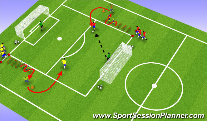 Football/Soccer Session Plan Drill (Colour): Part III: Condition/Tactical - Finishing